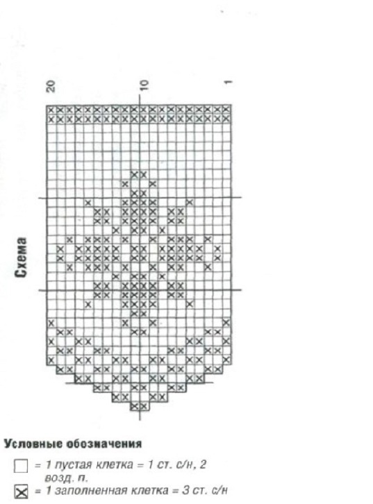 cortina crochet-patron-esquema-otakulandia.es (18)