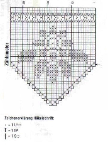 cortina crochet-patron-esquema-otakulandia.es (20)