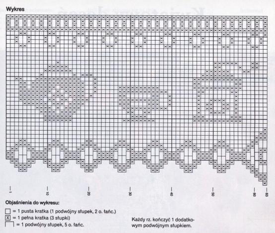cortina crochet-patron-esquema-otakulandia.es (28)