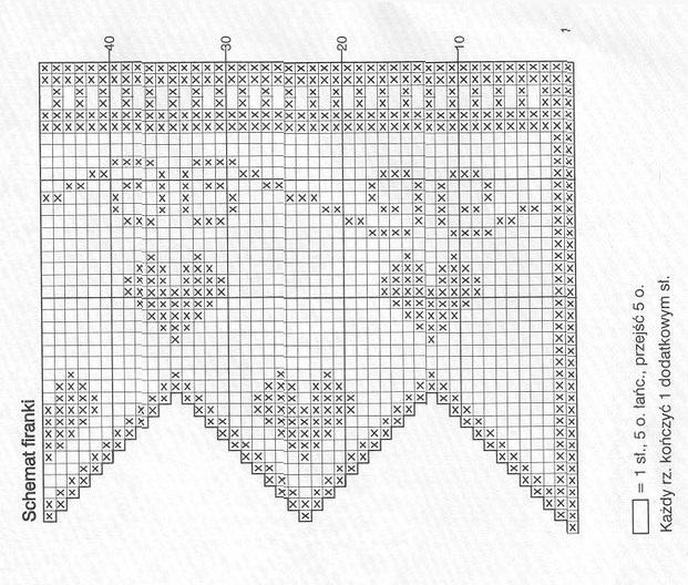 Las 24 Cortinas de Crochet más lindas de Internet | Otakulandia.es