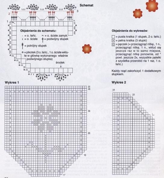cortina crochet-patron-esquema-otakulandia.es (36)