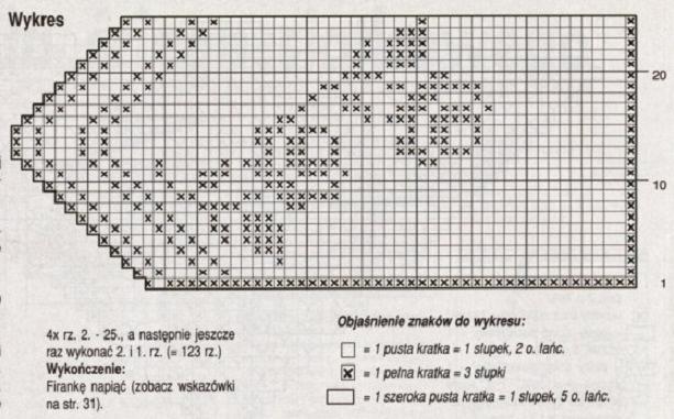 cortina crochet-patron-esquema-otakulandia.es (40)