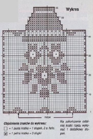 cortinas-crochet-46