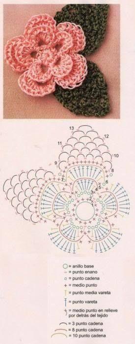 patron flor crochet-otakulandia.es (14)
