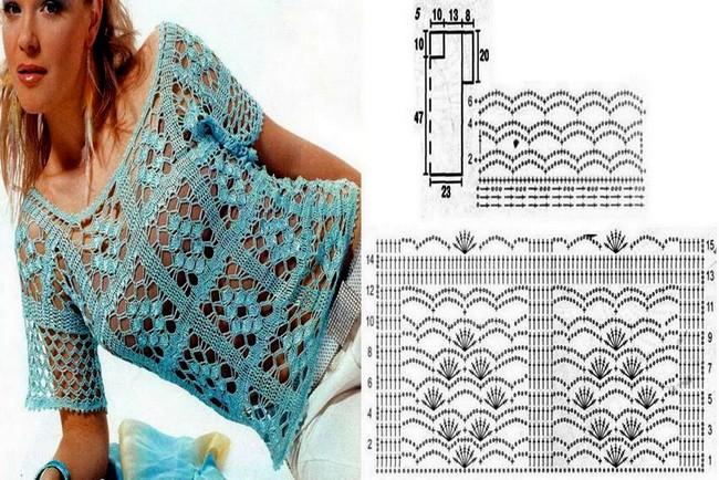sueter verano-patron crochet-otakulandia.es (14)