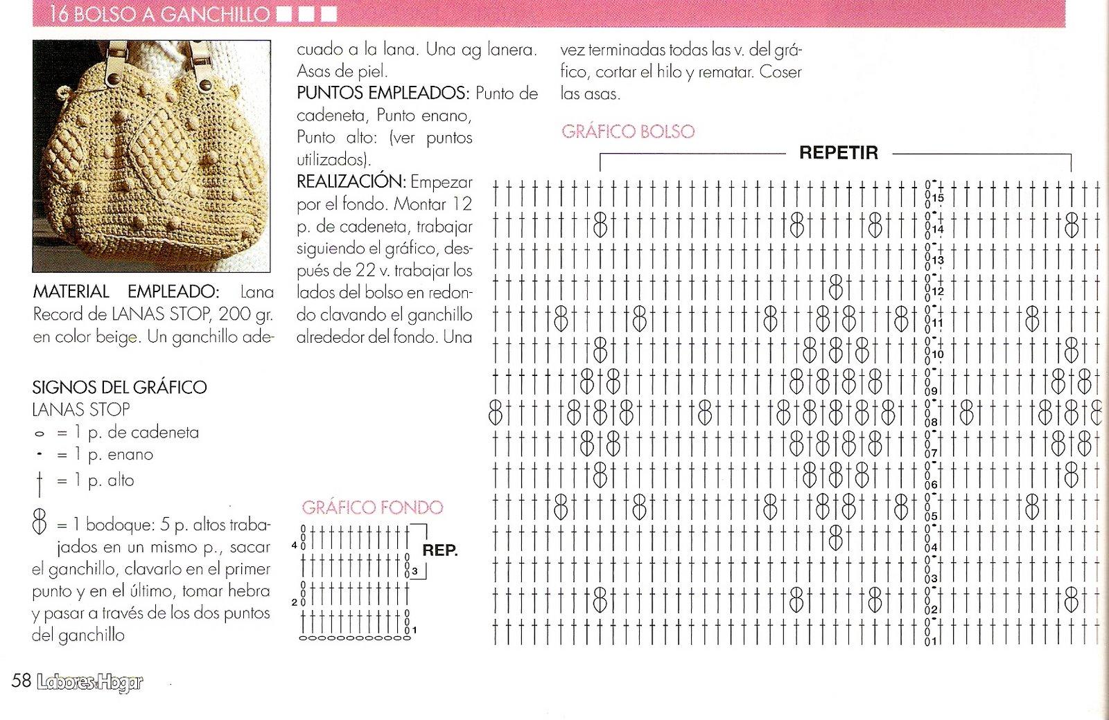 25 Bolsos Perfectos para el Veranito | Otakulandia.es