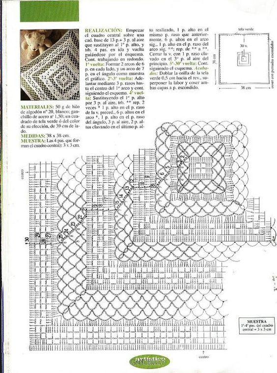 Perfecto Los Patrones De Crochet Centrales Adorno - Ideas de ...