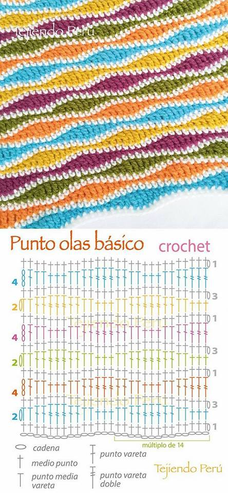 manta crochet ondulada-tutorial-esquema-patron-otakulandia.es (11)
