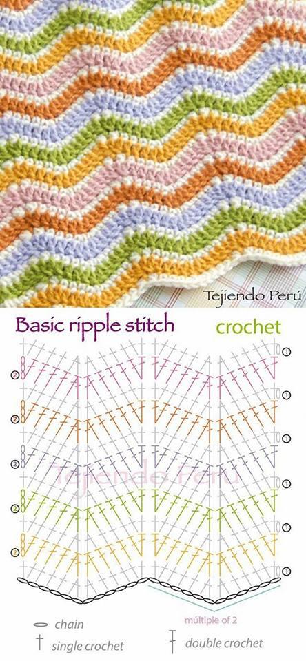 Vistoso Solo Patrón Doble Crochet Colección - Coser Ideas Para ...