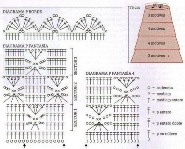 patron falda divina crochet-otakulandia.es (14)