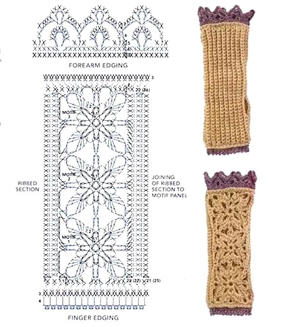 patron mitones-guantes-crochet-otakulandia.es (12)