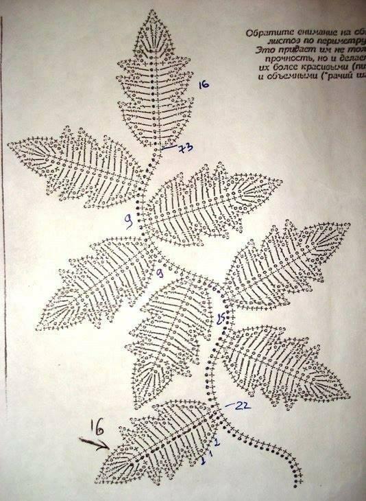 28 Patrones de Hojas en crochet | Otakulandia.es