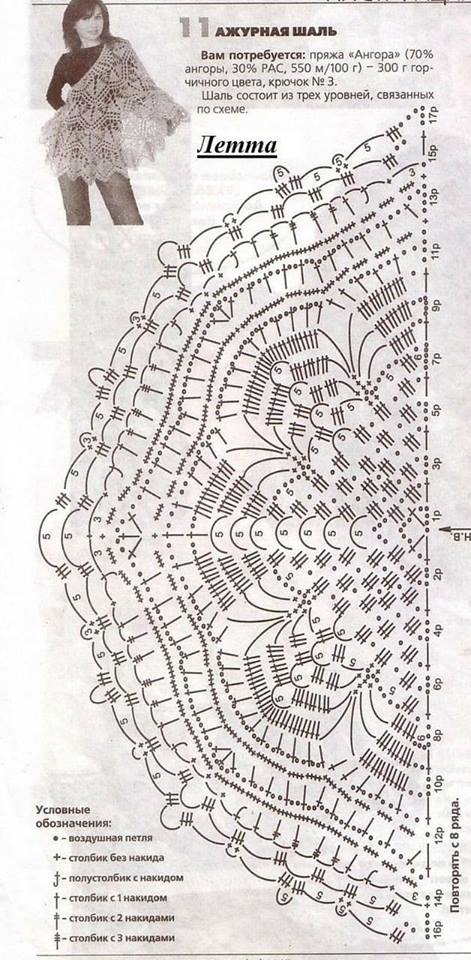 patron bufanda-estola-foulard-crochet-otakulandia.es (14)