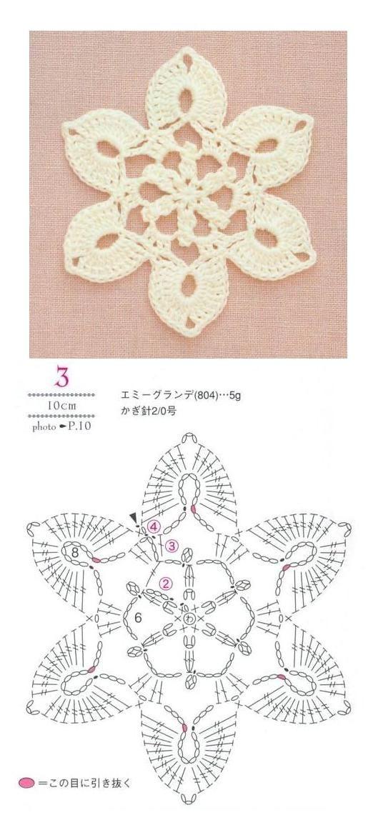 grannys flor-redondos-crochet-otakulandia.es. (8)