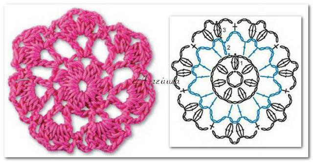 grannys flor-redondos-crochet-otakulandia.es