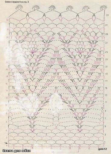 falda crochet tutorial-otakulandia.es (17)