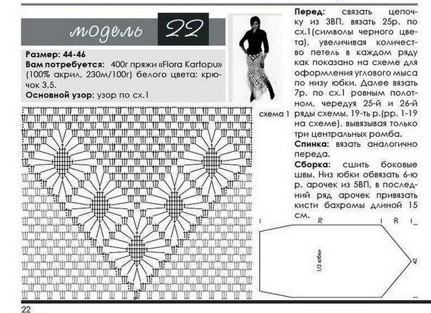 falda crochet tutorial-otakulandia.es (19)