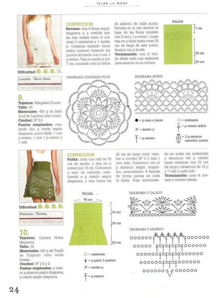 falda crochet tutorial-otakulandia.es (27)