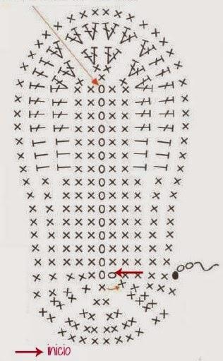 medidas pie bebe crochet-suela-patucos-otakulandia.es (4)
