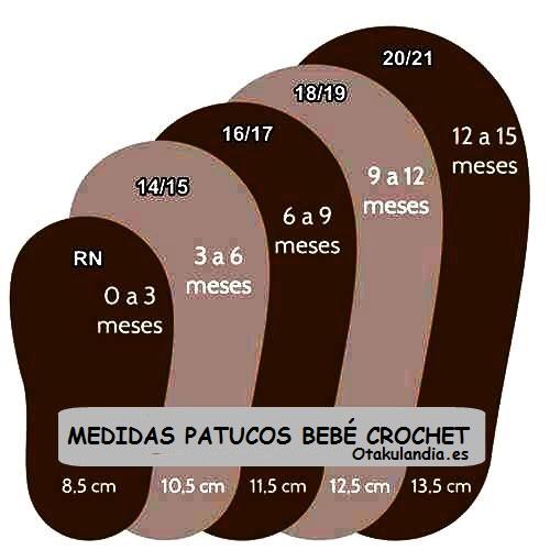 medidas pie bebe crochet-suela-patucos-otakulandia.es