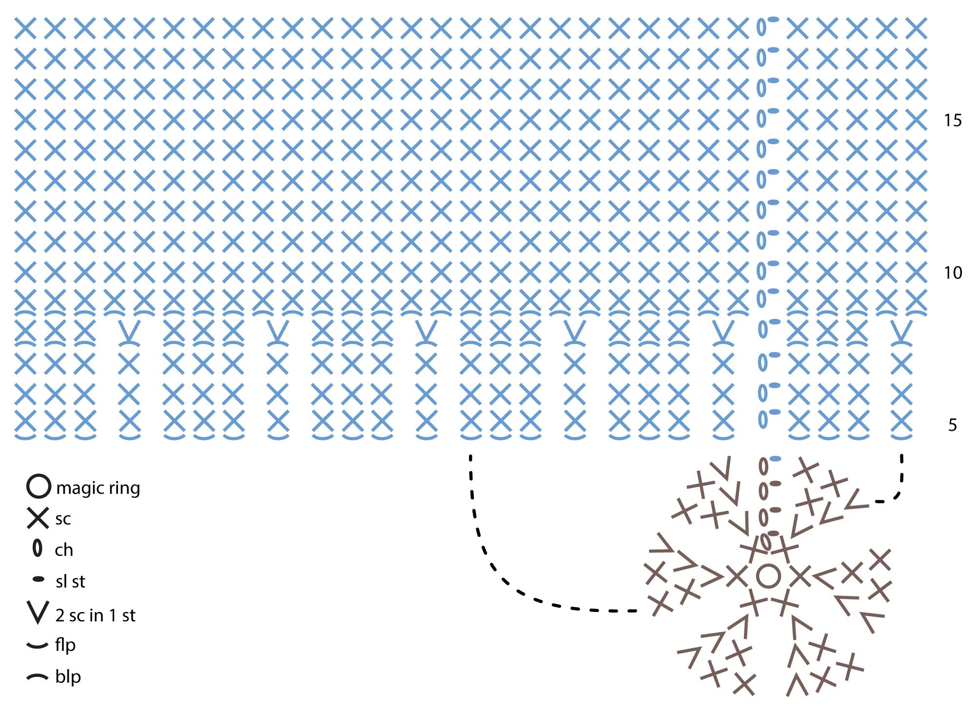 tiny-amigurumi-cup-pattern-01-petits-pixels