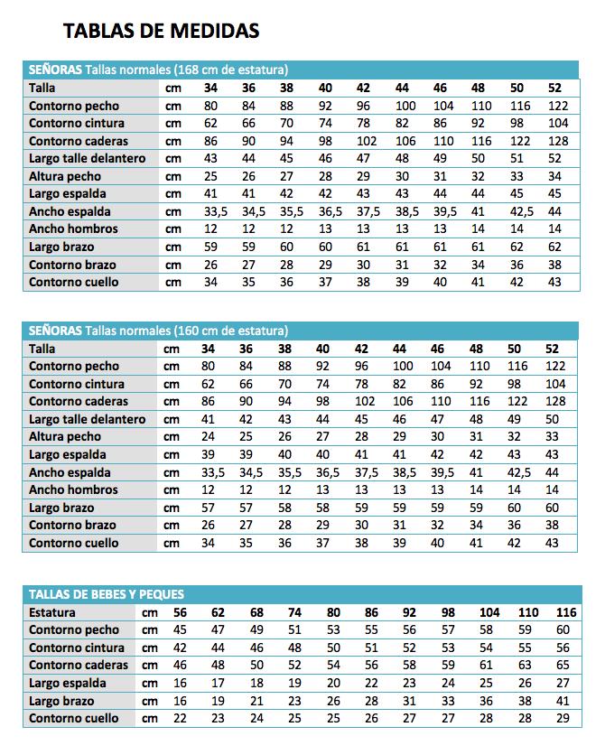 tablas de medidas crochet-otakulandia.es
