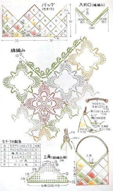 bolso verano-patron crochet-otakulandia.es (3)