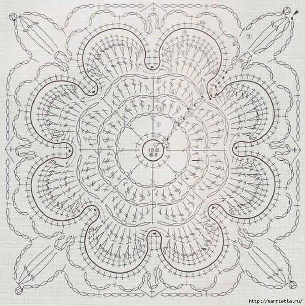 bolso verano-patron crochet-otakulandia.es (4)