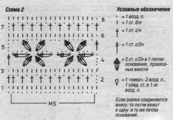 chaqueta verano crochet-patron-esquema-otakulandia.es (17)