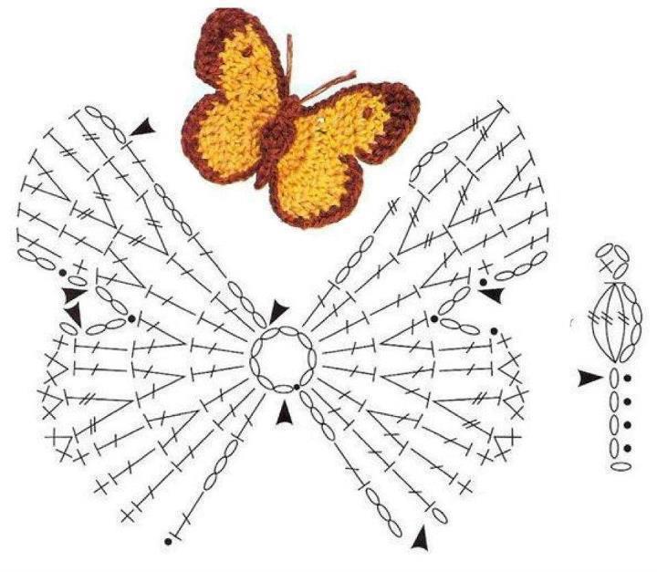 esquema aplique mariposa crochet-otakulandia.es