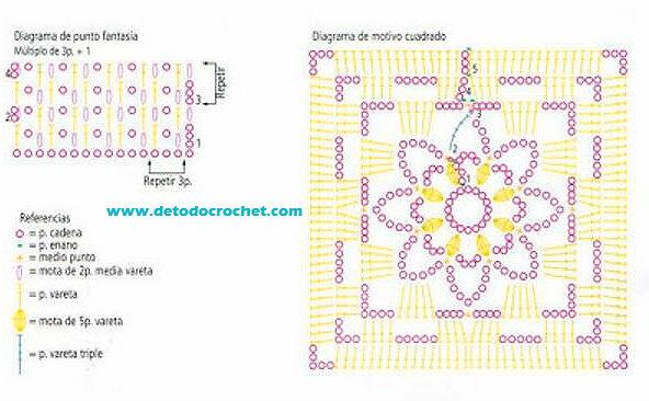 patrones-de-vestido-crochet-para-nena (3)