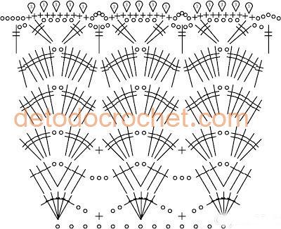 patrones-de-vestido-crochet-para-nena (4)