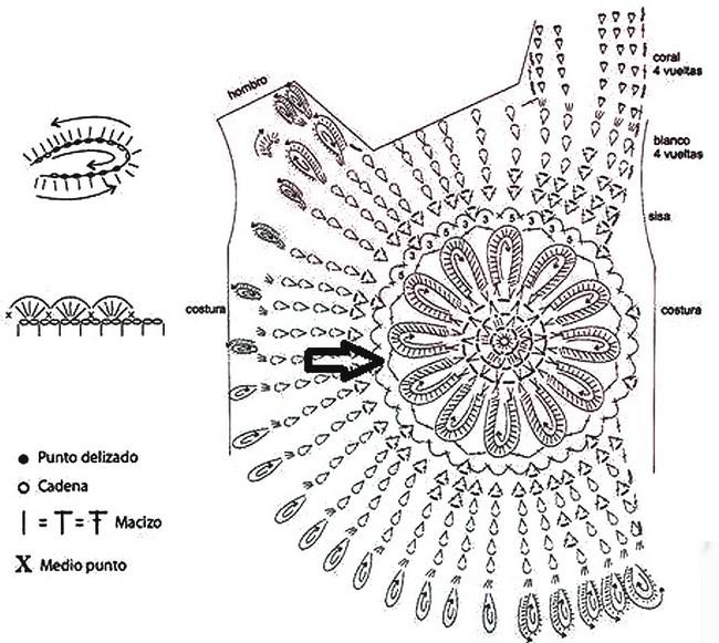 tunica en circulo crochet-otakulandia.es (2)