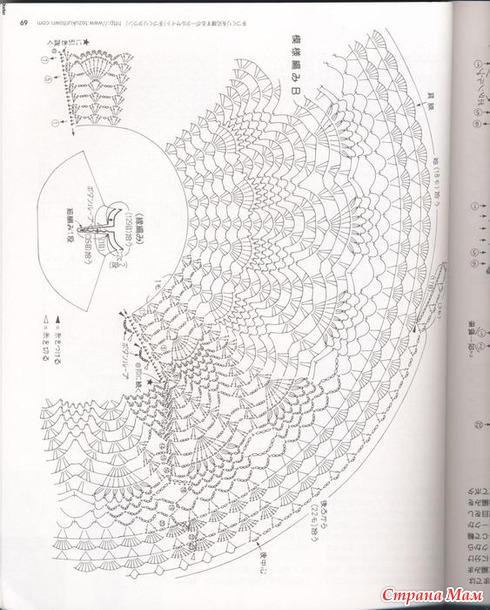 vestido-gorro crochet-patron-otakulandia.e (2)