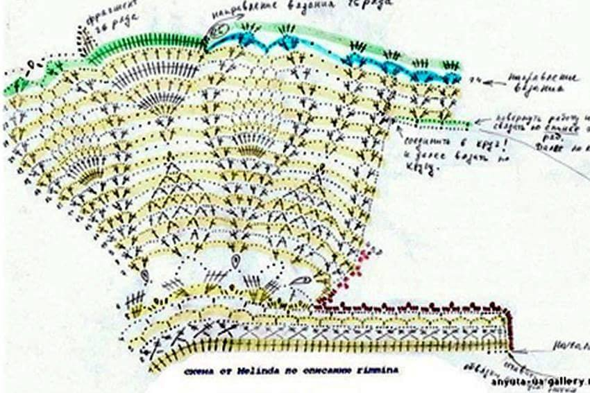 camiseta babero calada crochet-paso paso-otakulandia.es (6)