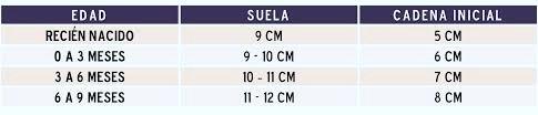 plantilla medidas pie bebe-otakulandia.es (2)
