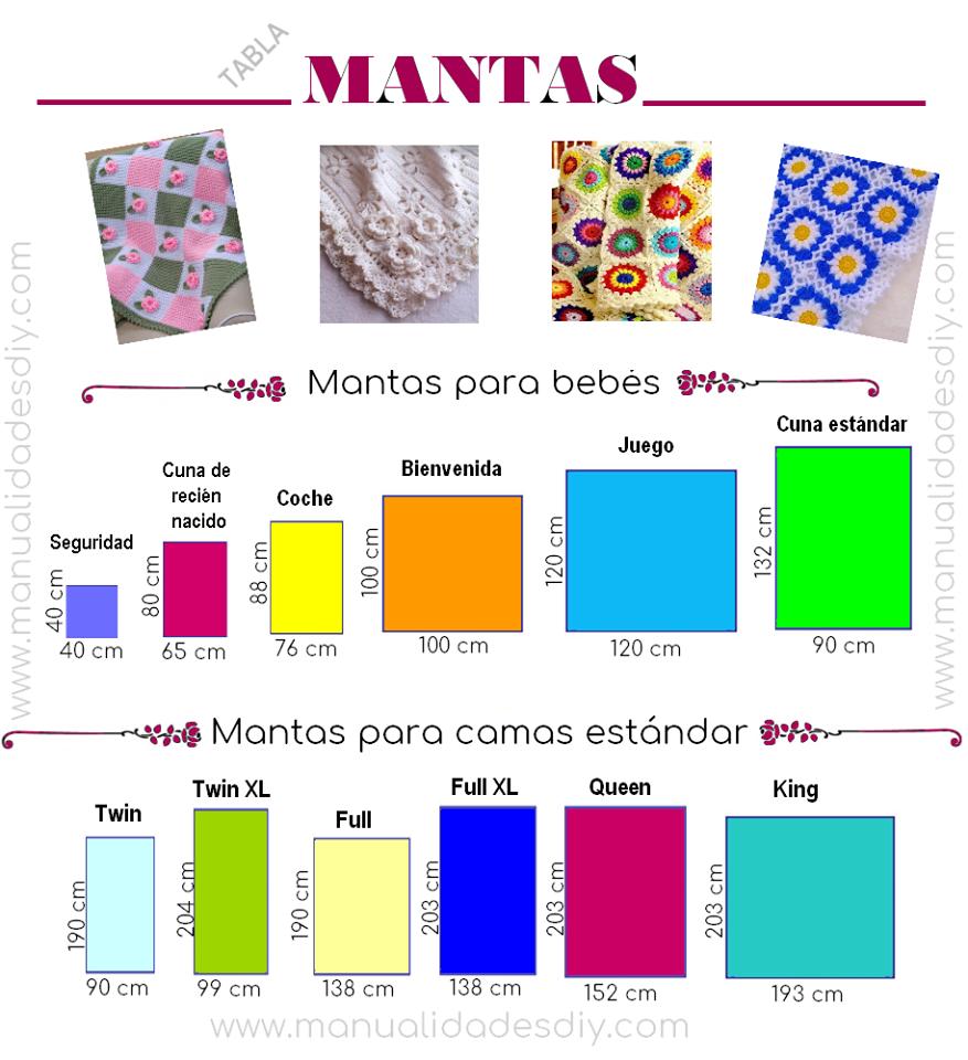 tutorial medidas mantas crochet-otakulandia.es