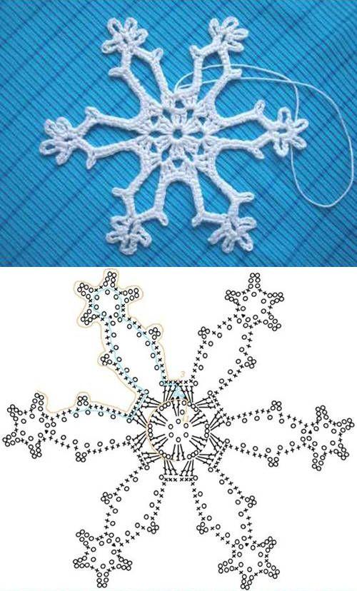 esquemas copos de nieve crochet Otakulandia.es (10)