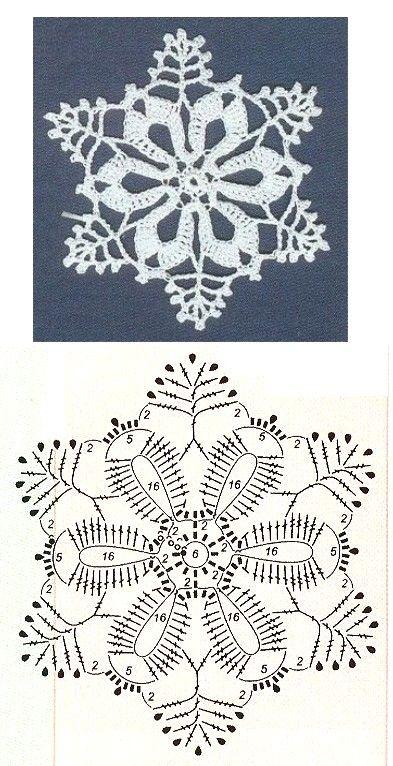 esquemas copos de nieve crochet Otakulandia.es (4)