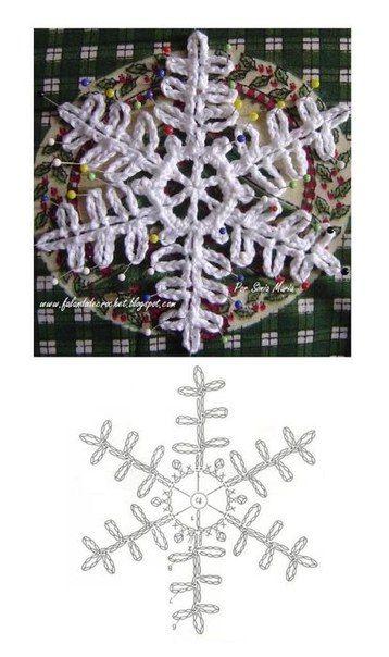 esquemas copos de nieve crochet Otakulandia.es (8)